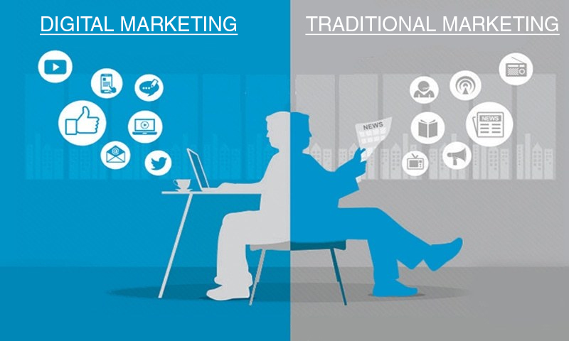 How Digital & Traditional Marketing can help you Build a Brand